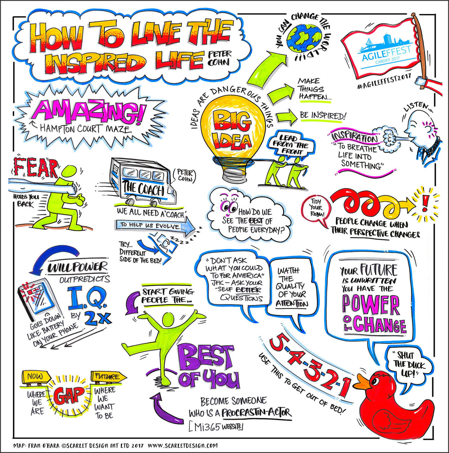 agileffest how to live the inspired life