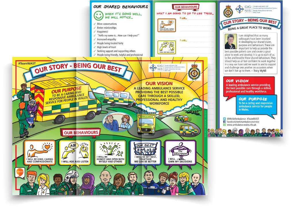 brochures leaflets NHS our story