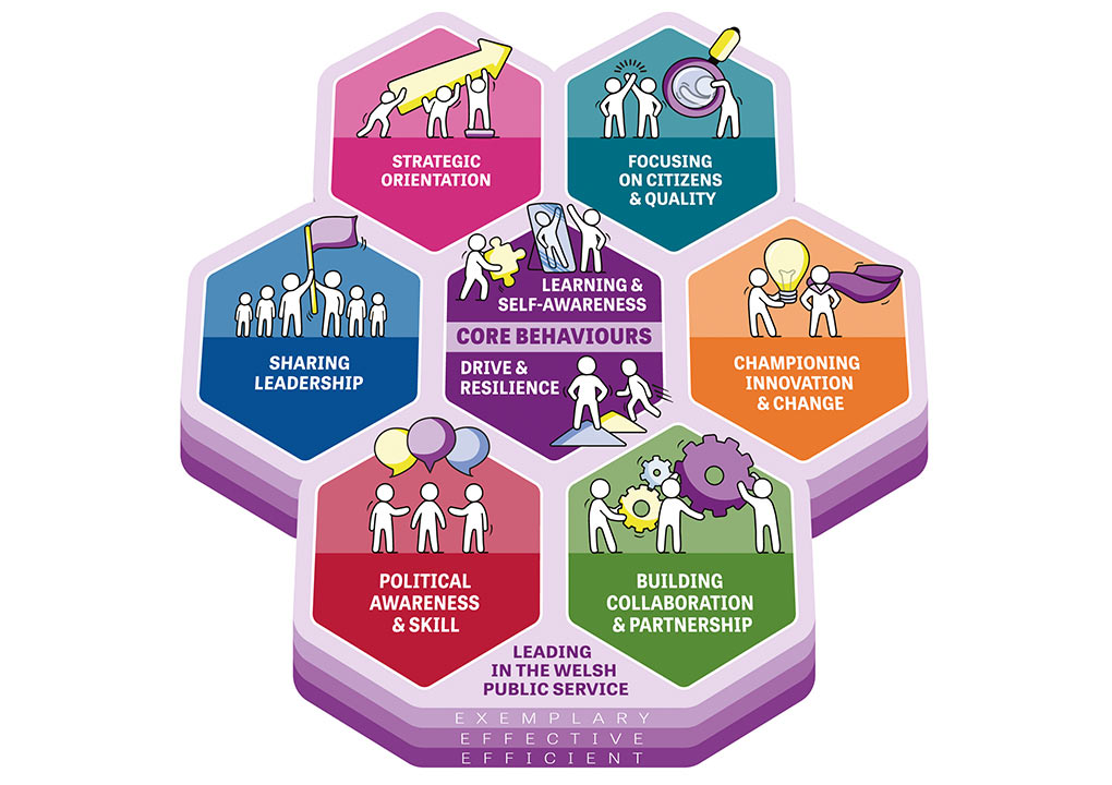 infographics academi leaders