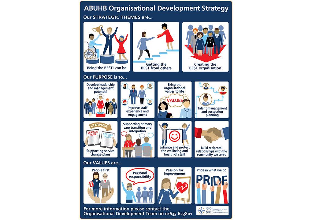 posters DM organisation