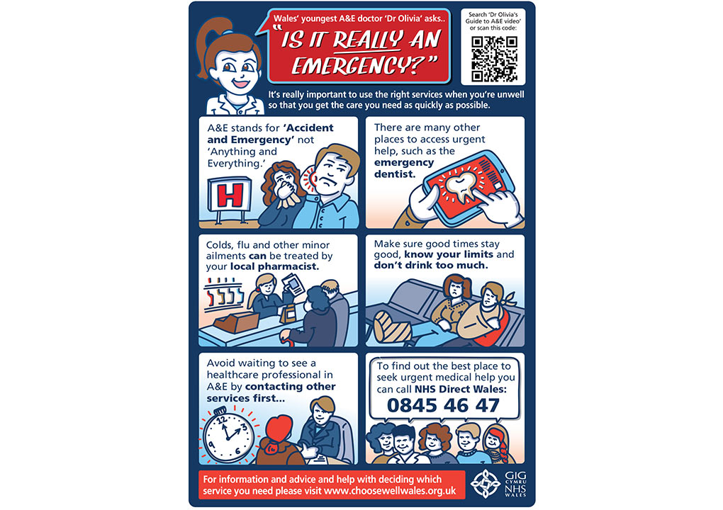 posters NHS is it really an emergency