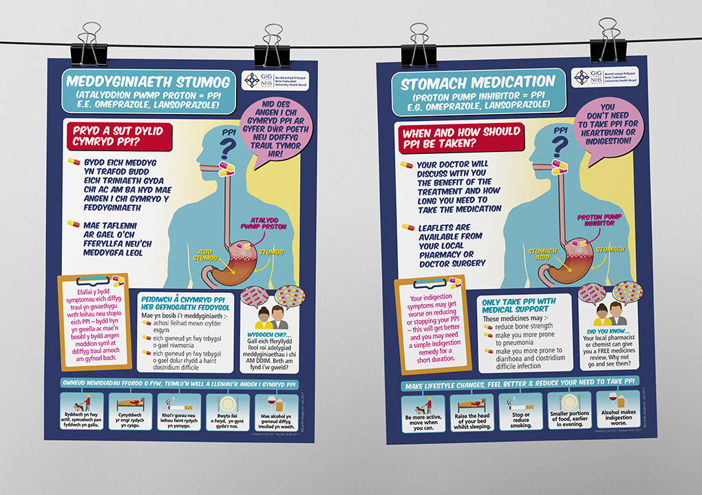 posters NHS ppi