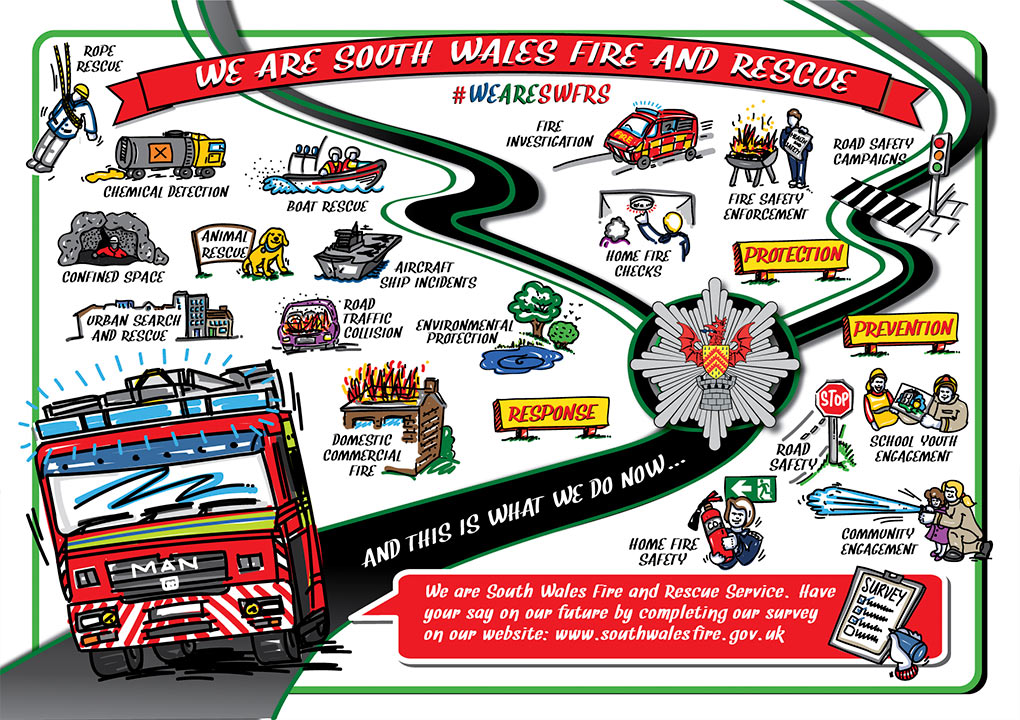 vision maps south wales fire and rescue map