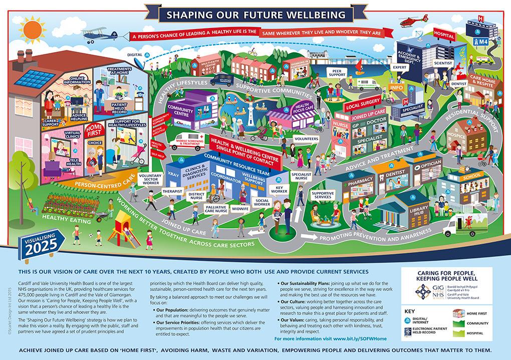 vision maps CVUHB MAP
